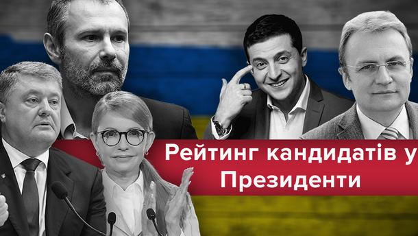 Выборы президента Украины 2019 - динамика рейтинга кандидатов в Украине