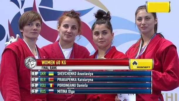 Украинцы завоевали ряд медалей чемпионата мира по самбо