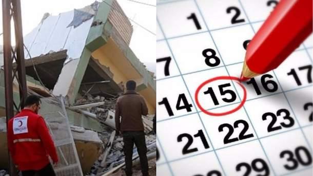 Головні новини 13 листопада в Україні та світі