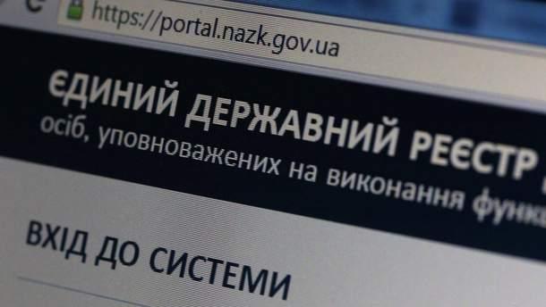 Махінації в НАЗК: хто причетний до корупції з перевірками декларацій