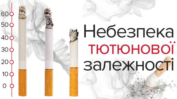 Опасность табачной зависимости