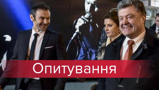 Чи хотіли б ви бачити Вакарчука президентом України?