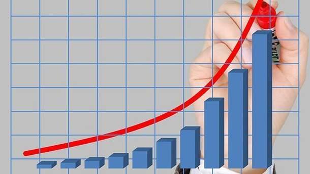 Рост доходов