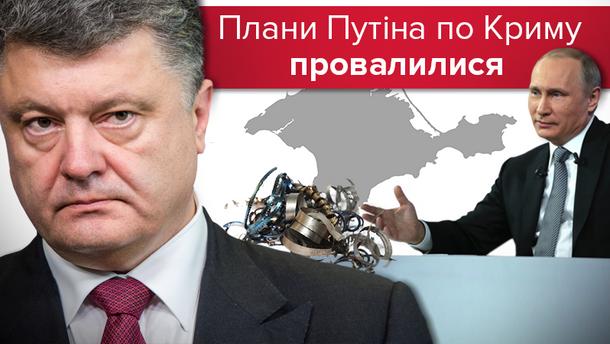 Путін продовжує розробляти плани щодо легалізації Криму