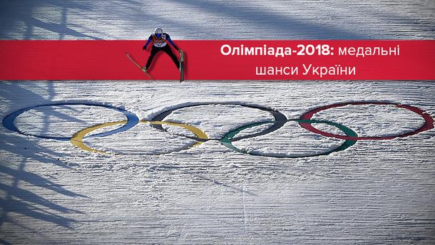 Олімпіада-2018: медальні шанси України
