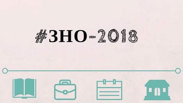Реєстрація на ЗНО-2018