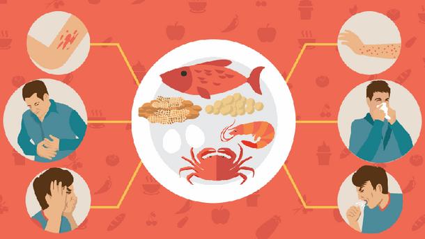 Не варто нехтувати симптомами харчової алергії