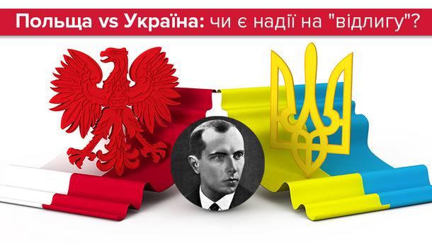 """""""Антибандеровский закон"""" Польши и его последствия для Украины"""