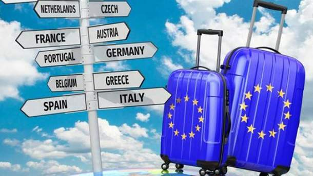 Путешествия по безвизовому режиму