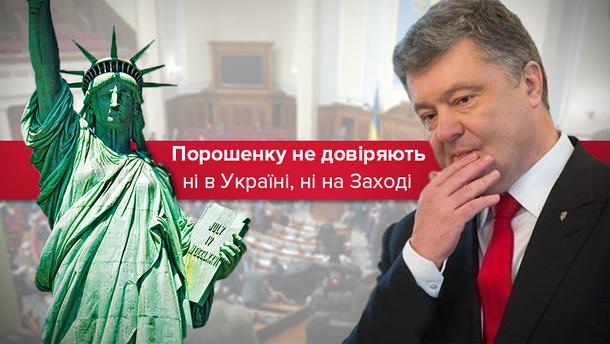 США незадоволені тим, як влада України проводить реформи
