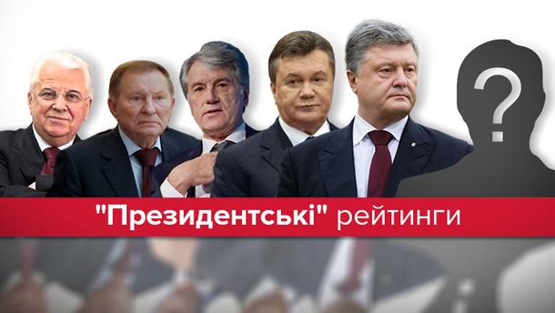 Вибори президента України-2019: рейтинг кандидатів