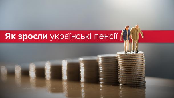 Пенсії в Україні: коли піднімуть знову