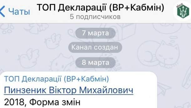 Декларації  у Telegram