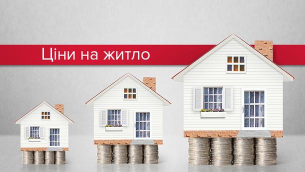 Ціни на оренду житла в Україні