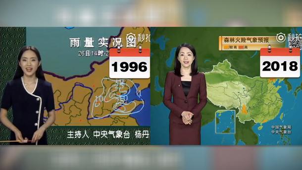 Ян Дан веде прогноз погоди 22 роки і не змінилася