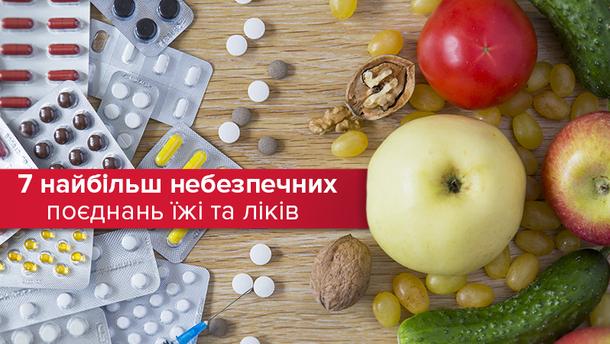 7 найбільш небезпечних поєднань їжі та ліків