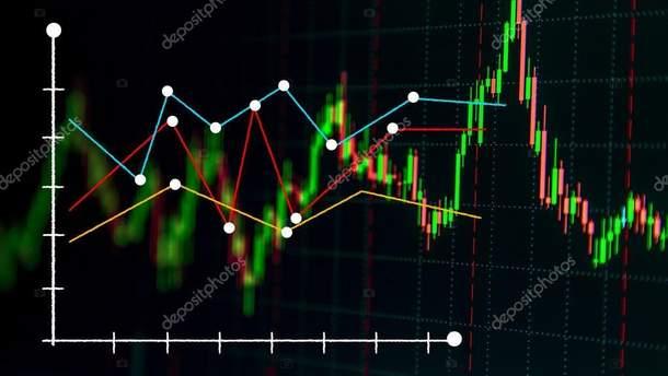 Фондовый ринок