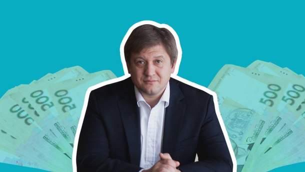 Электронная декларация Александра Данилюка