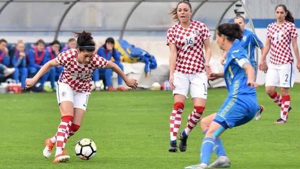 Жіноча збірна з футболу обіграла збірну Хорватії
