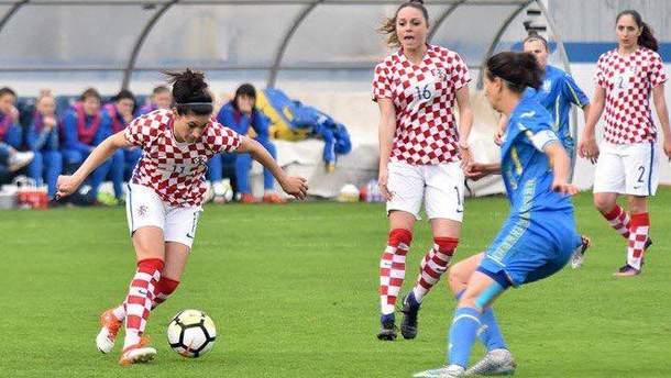 Женская сборная по футболу обыграла сборную Хорватии