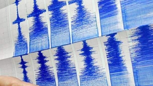 Землетрус біля берегів Папуа-Нової Гвінеї
