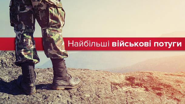 Рейтинг найсильніших армій світу: Україна у топ-30