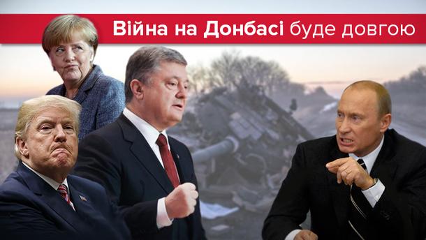 Які шанси зупинити російського агресора?