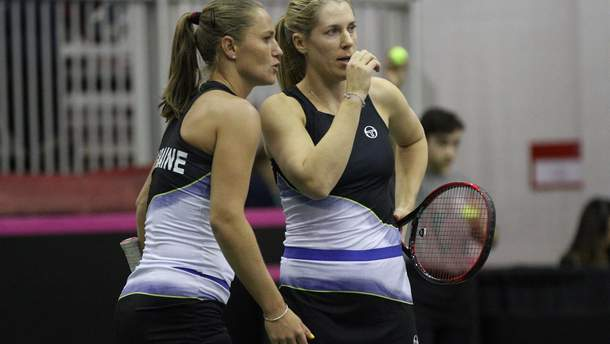 Сборная Украины по теннису уступила Канаде