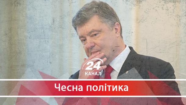 Реформи Порошенка: