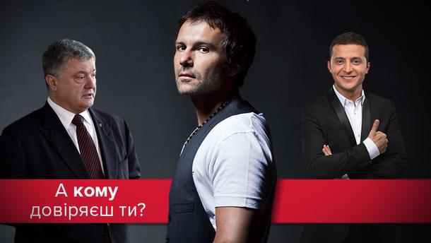 Вакарчук і Зеленський очолили рейтинг довіри українців