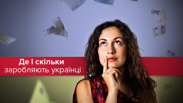 Зарплаты украинцев