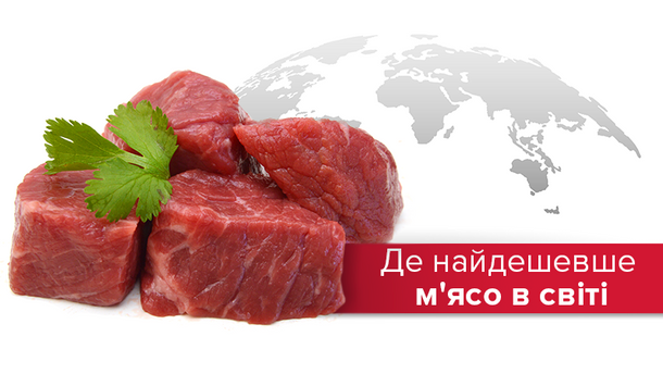 В Україні одні з найнижчих цін на м'ясну продукцію