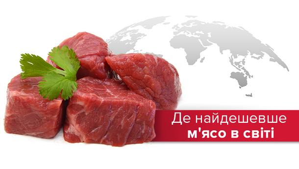 В Украине одни из самых низких цен на мясную продукцию