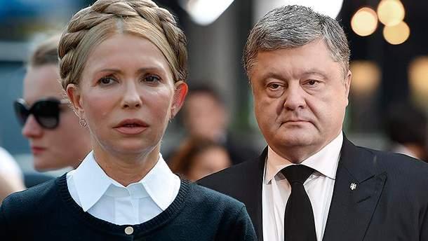 Тимошенко і Порошенко не мають великої підтримки серед українців