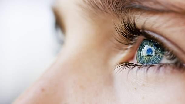 Основні ознаки глаукоми