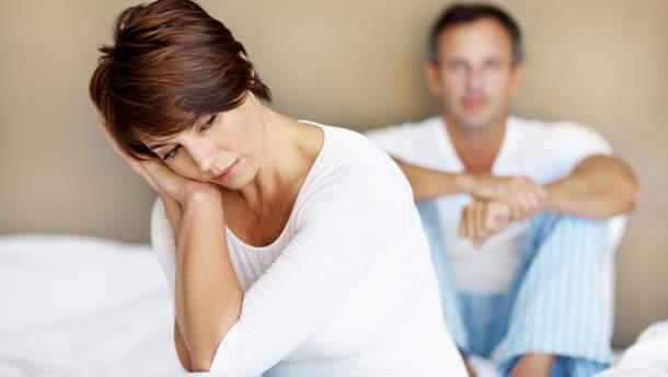 Основні симптоми ранньої менопаузи