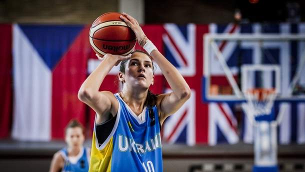 Збірна України U-20 розгромила Ізраїль
