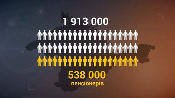 Російська пенсійна реформа: чи готові кримчани працювати до смерті