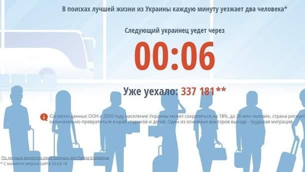 Платформа ukrainianpeopleleaks.com