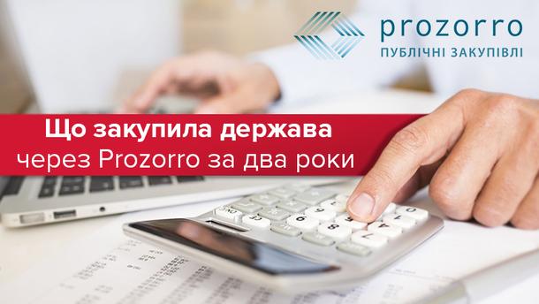 Государственные закупки ProZorro отмечают вторую годовщину деятельности