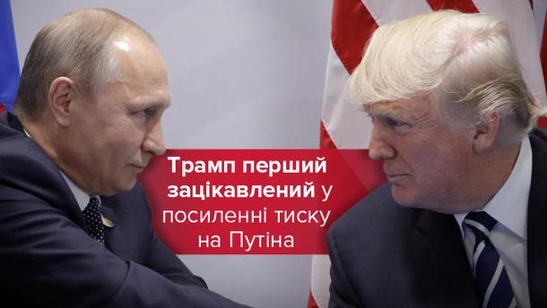 США вводять нові санкції проти Росії