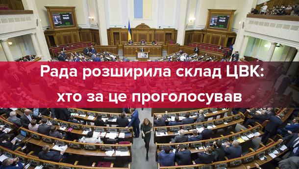 Рада розширила склад ЦВК з 15 до 17 членів