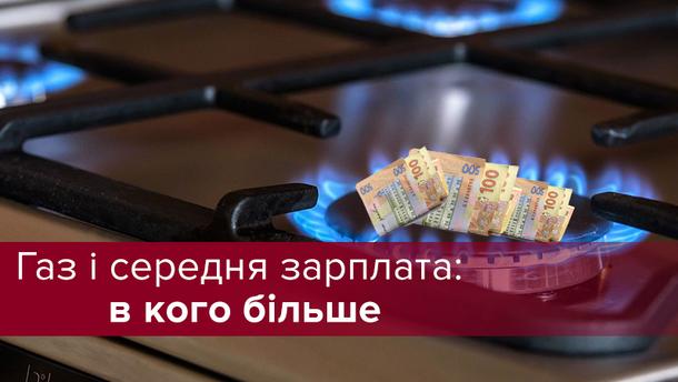 Тарифы на газ в Украине и у соседей: кто сколько может купить (инфографика)