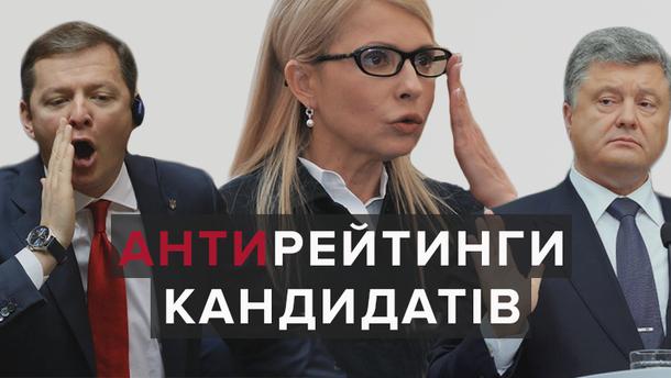 Анирейтинг кандидатів у президенти України