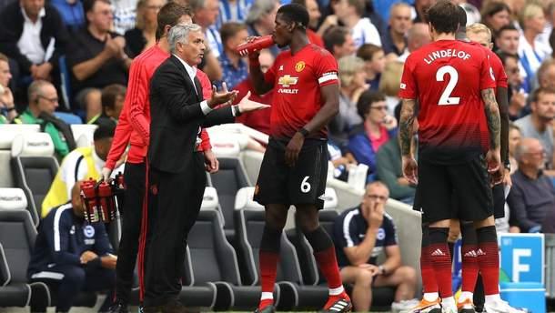 Манчестер Юнайтед – Валнсія прогноз букмекерів