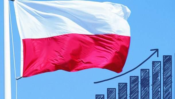 Польское экономическое чудо