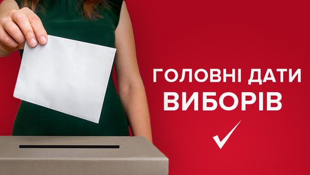 Вибори президента 2019: головні дати виборчої кампанії в інфографіці