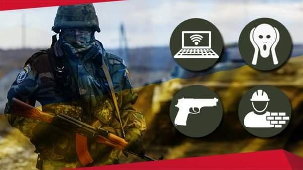 Як запровадження воєнного стану вплине на Україну