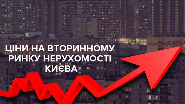 Цены на квартиры на вторичном рынке недвижимости Киева в ноябре 2018