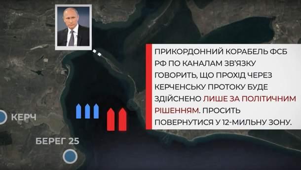 Захват кораблей в Керченском проливе